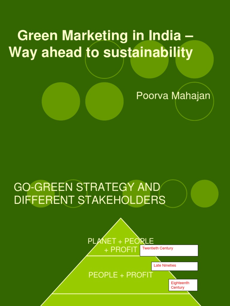 green marketing in india