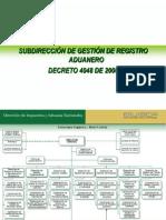 Induccion Subdireccion de Registro Aduanero