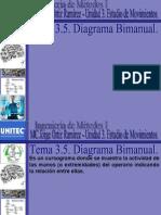 Ingenieria de Metodos. Unidad 3. Tema 3.5