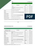 Libros Curso 2012-2013 Por Niveles