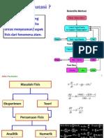 Komputasi Dan Simulasi Sistem Fisis