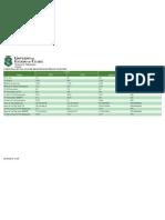 Compras Governamentais por Registro de Preços  2012-04 RP vigentes
