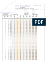dfdr analysis3