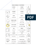 Tabla de áreas y volúmenes