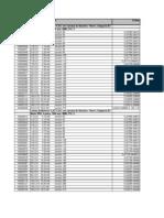 Lista de Precios Sector Industria Abril 2011