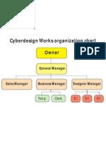 Cyberdesign Works organization chart