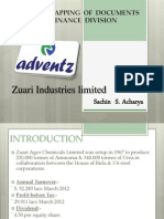Zuari Industries limited