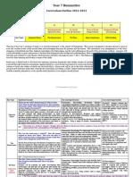 Y7 Depth Overview 2012-2013