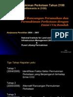 ina_emisi gas di indonesia
