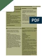 Controle de Pragas e Doenças com defensivos naturais