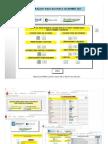 Comparación Indicadores Reservas, Popular y BHD