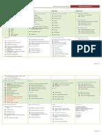 Concept Matrix SY 2012-2013