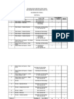 Examination Specification Table-betul