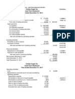 Module 5 Cash Flow Test Solution Posted Fall 2011