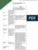 Biomechanics Glossary 1