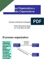 Proceso Organizativo