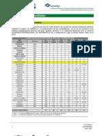 Informe de Resultados OPI 2012 v 1.1