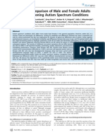 A Behavioral Comparison of Male and Female Adults With High Functioning Autism Spectrum Condictions
