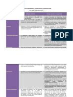 Evaluación en Enseñanza Basada en Competencias