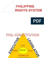 The Philippine Human Rights System