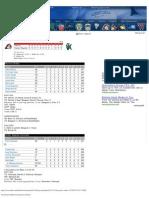 Scoreboard _ Midwest League Scoreboard