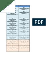 Caso de Prueba_DaVinci_Plan (3) COSTOS