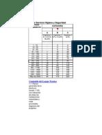 Requisitos Dto 1338 Hs Prof 95