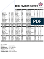 Eastern Division All-Star Roster (7!6!12)