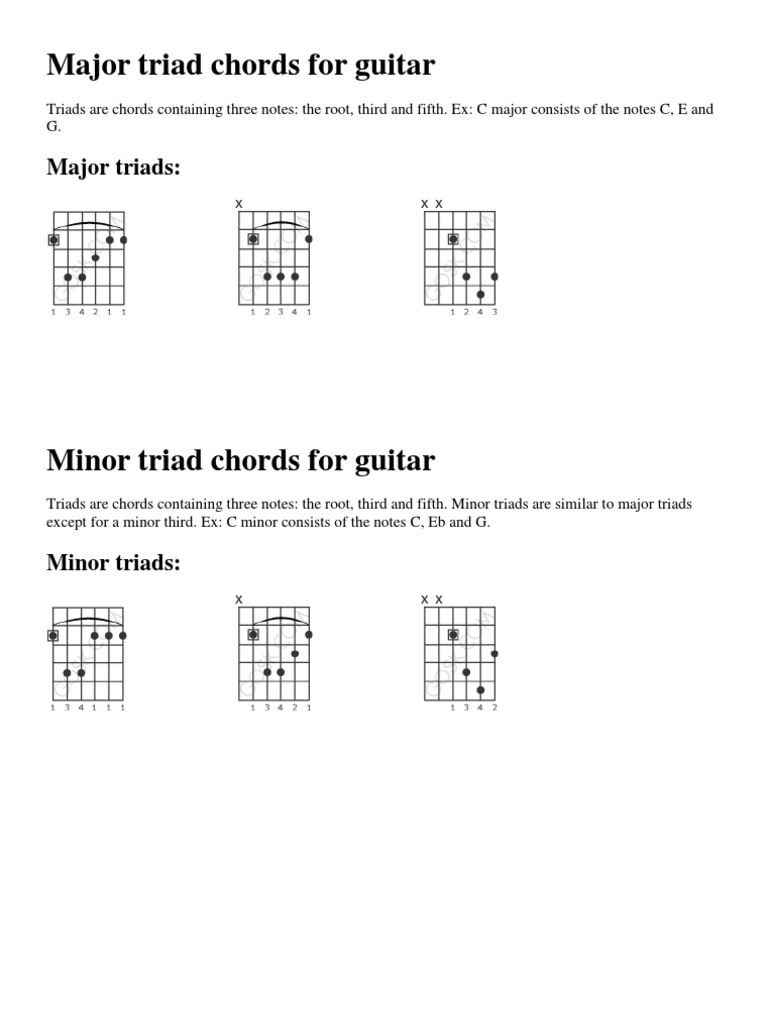 Chords Chord Music Minor Scale