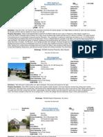 Gentry Market Activity - April - June '12
