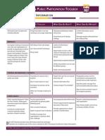 2006 - IAPD - Public Participation Toolbox