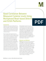 Good Correlation Between Measured Cytokine Levels Using Multiplexed Bead-based Detection and ELISA Platforms