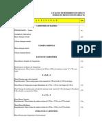 Catalogo de rendimientos de la construcción