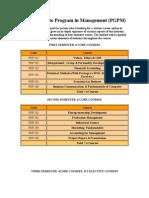 Post Graduate Program in Management
