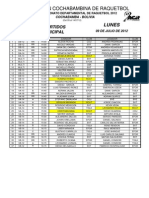 Rol de Partidos Deptal Cocha Julio 2012 completo