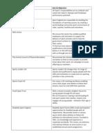 Organization Table