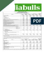 Indiabulls.pdf