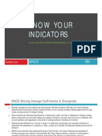 Know Your Indicators