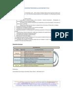 Accounting Processing Cycle