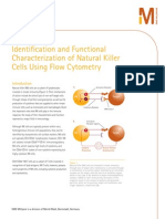 Identification and Functional Characterization of Natural Killer Cells Using Flow Cytometry