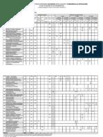 filozofia specjalnosc komunikacja społeczna 2010-2011