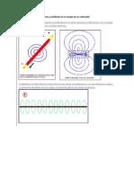 Campo magnético de un imán y similitud con el campo de un solenoide------------electromagnetismo