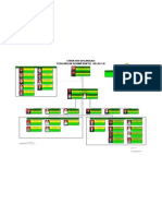 struktur organisasi 2