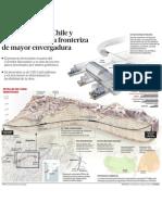 Corredor Bioceanico Aconcagua