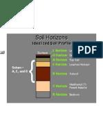 Bab_05a Morfologi Tanah