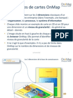 OnMap Exemples Cartes Organisation Processus SI