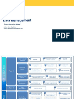 Data Management Target Operating Model