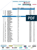 Results AirDownhill