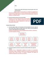 Consultas Region Huanuco
