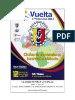 #Ciclismo Full Resultados E5 #AltagraciadeOrituco Vuelta a #Venezuela #VVen